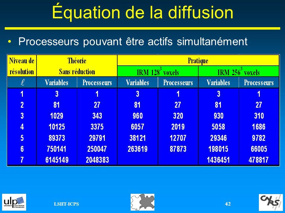 LSIIT-ICPS 42 Processeurs pouvant être actifs simultanément Équation de la diffusion