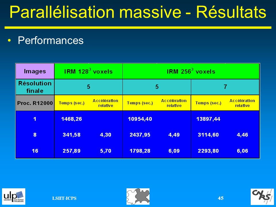 LSIIT-ICPS 45 Parallélisation massive - Résultats Performances