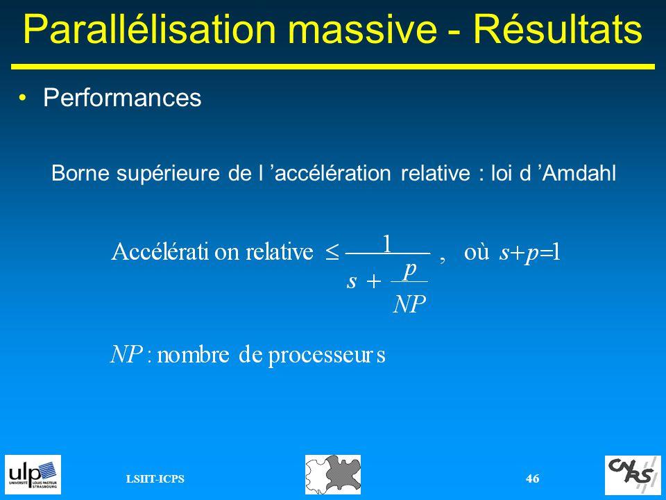 LSIIT-ICPS 46 Borne supérieure de l accélération relative : loi d Amdahl Parallélisation massive - Résultats Performances