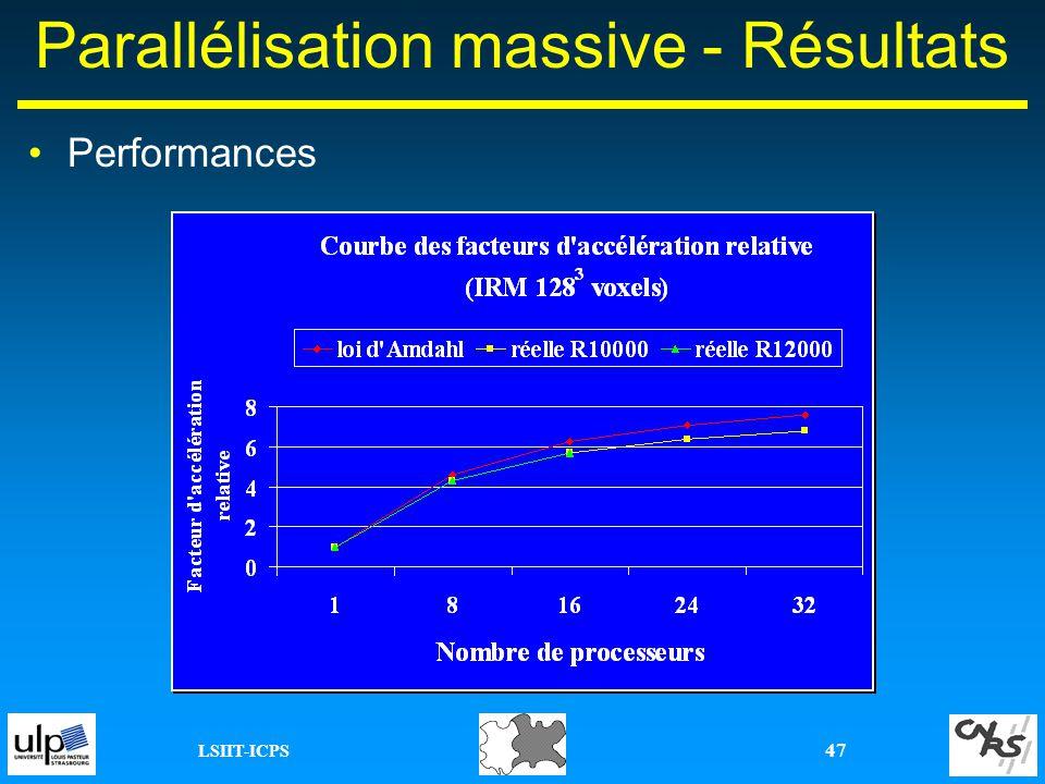 LSIIT-ICPS 47 Parallélisation massive - Résultats Performances