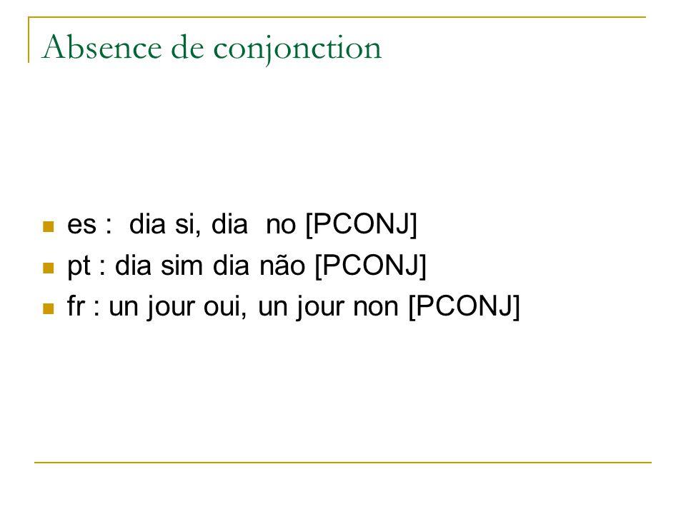 Absence de conjonction es : dia si, dia no [PCONJ] pt : dia sim dia não [PCONJ] fr : un jour oui, un jour non [PCONJ]