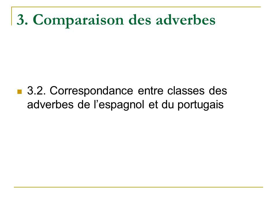 3. Comparaison des adverbes 3.2. Correspondance entre classes des adverbes de lespagnol et du portugais