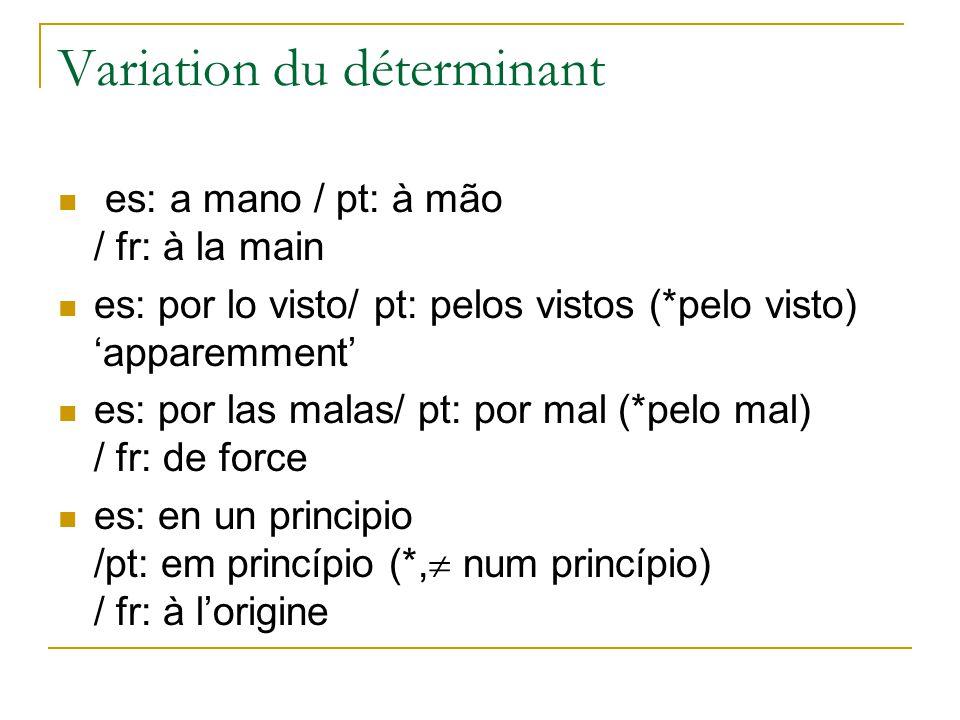 Variation du déterminant es: a mano / pt: à mão / fr: à la main es: por lo visto/ pt: pelos vistos (*pelo visto) apparemment es: por las malas/ pt: por mal (*pelo mal) / fr: de force es: en un principio /pt: em princípio (*, num princípio) / fr: à lorigine