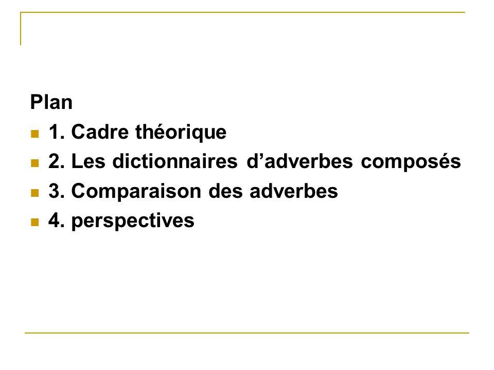Plan 1. Cadre théorique 2. Les dictionnaires dadverbes composés 3.