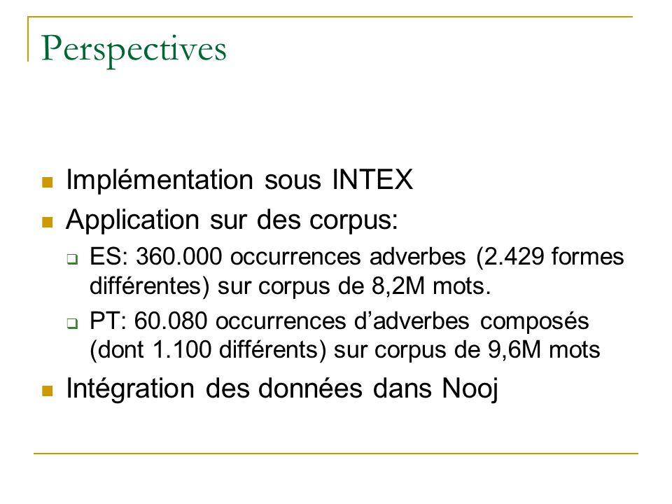 Perspectives Implémentation sous INTEX Application sur des corpus: ES: 360.000 occurrences adverbes (2.429 formes différentes) sur corpus de 8,2M mots.