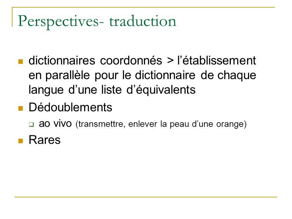 Perspectives- traduction dictionnaires coordonnés > létablissement en parallèle pour le dictionnaire de chaque langue dune liste déquivalents Dédoublements ao vivo (transmettre, enlever la peau dune orange) Rares