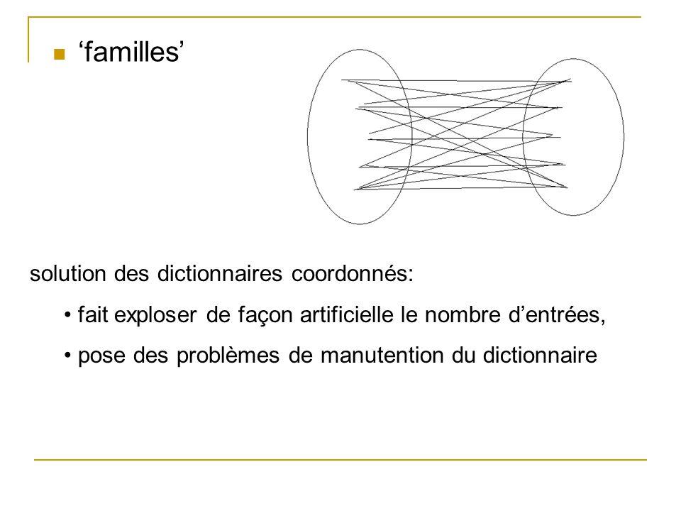 familles solution des dictionnaires coordonnés: fait exploser de façon artificielle le nombre dentrées, pose des problèmes de manutention du dictionnaire