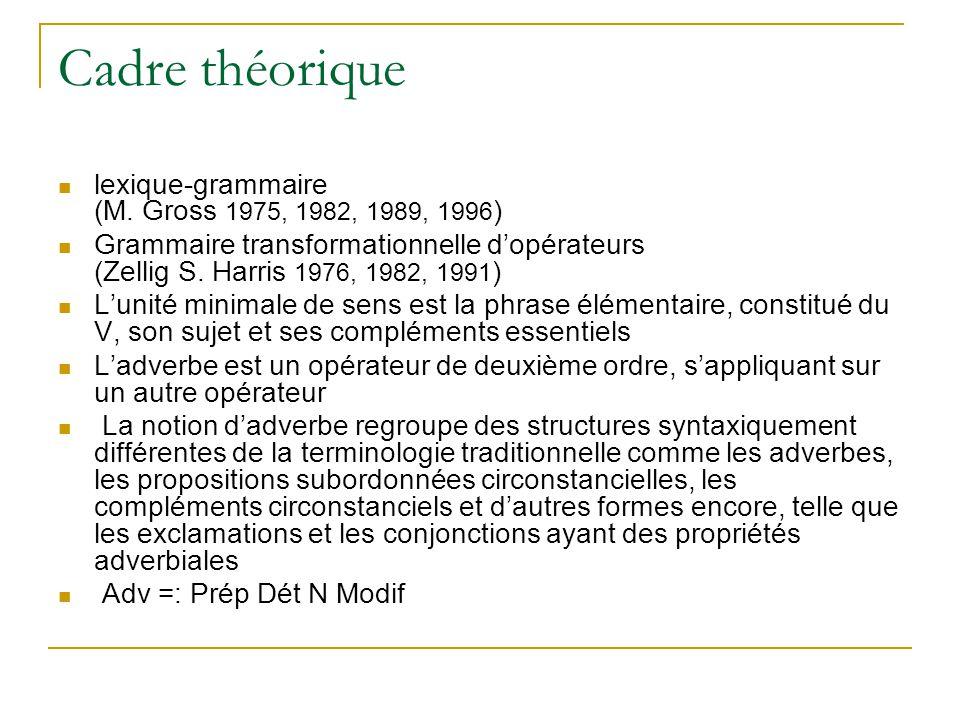 Cadre théorique lexique-grammaire (M. Gross 1975, 1982, 1989, 1996 ) Grammaire transformationnelle dopérateurs (Zellig S. Harris 1976, 1982, 1991 ) Lu