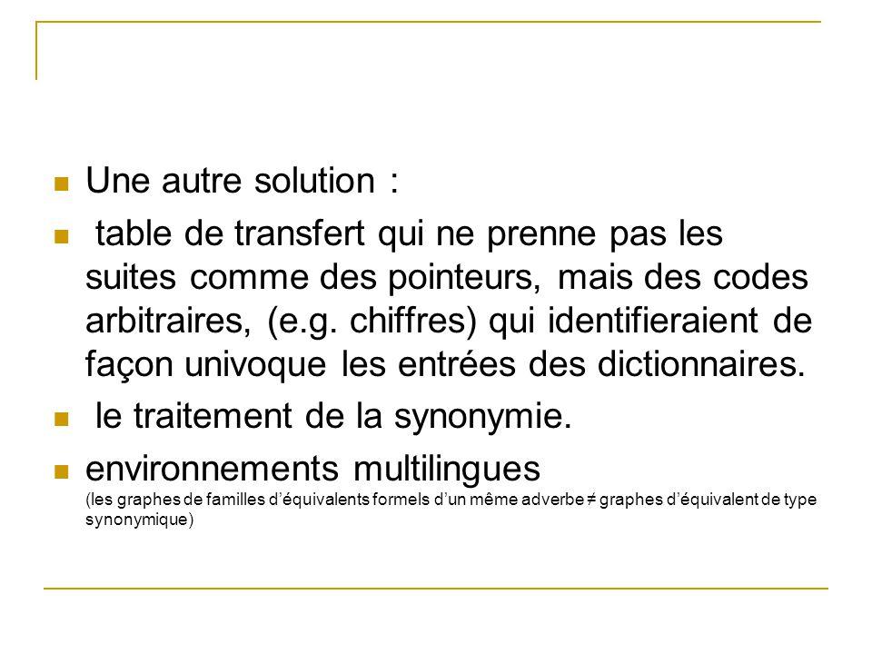 Une autre solution : table de transfert qui ne prenne pas les suites comme des pointeurs, mais des codes arbitraires, (e.g.