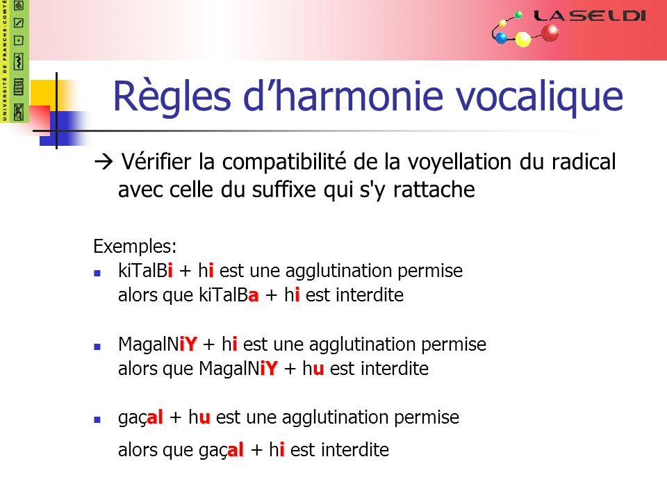 Règles dharmonie vocalique Vérifier la compatibilité de la voyellation du radical avec celle du suffixe qui s y rattache Exemples: ii kiTalBi + hi est une agglutination permise ai alors que kiTalBa + hi est interdite iYi MagalNiY + hi est une agglutination permise iY alors que MagalNiY + hu est interdite alu gaçal + hu est une agglutination permise ali alors que gaçal + hi est interdite