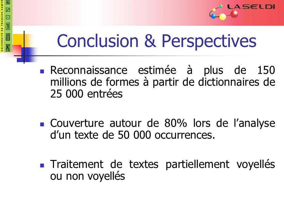 Conclusion & Perspectives Reconnaissance estimée à plus de 150 millions de formes à partir de dictionnaires de 25 000 entrées Couverture autour de 80% lors de lanalyse dun texte de 50 000 occurrences.