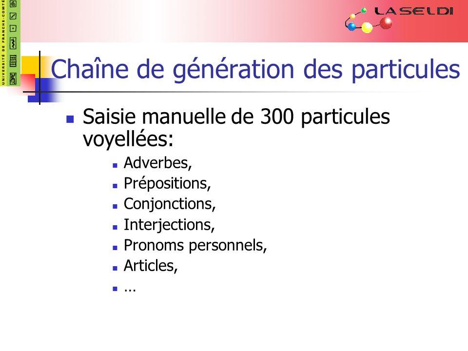 Chaîne de génération des particules Saisie manuelle de 300 particules voyellées: Adverbes, Prépositions, Conjonctions, Interjections, Pronoms personnels, Articles, …