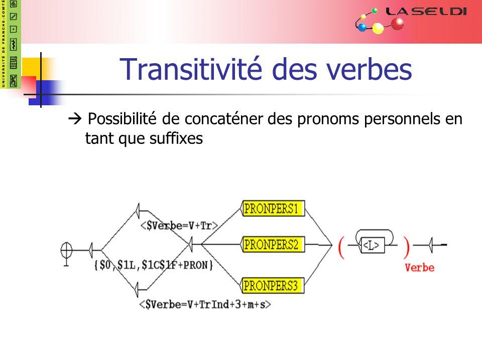 Transitivité des verbes Possibilité de concaténer des pronoms personnels en tant que suffixes