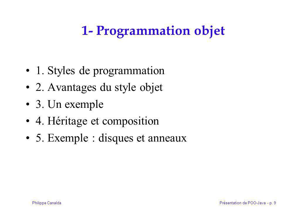Présentation de POO-Java - p.9Philippe Canalda 1- Programmation objet 1.