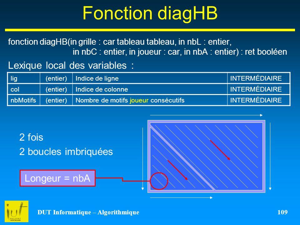 DUT Informatique – Algorithmique 109 Fonction diagHB fonction diagHB(in grille : car tableau tableau, in nbL : entier, in nbC : entier, in joueur : ca