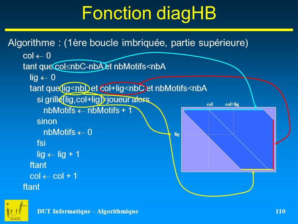 DUT Informatique – Algorithmique 110 Fonction diagHB Algorithme : (1ère boucle imbriquée, partie supérieure) col 0 tant que col nbC-nbA et nbMotifs<nb