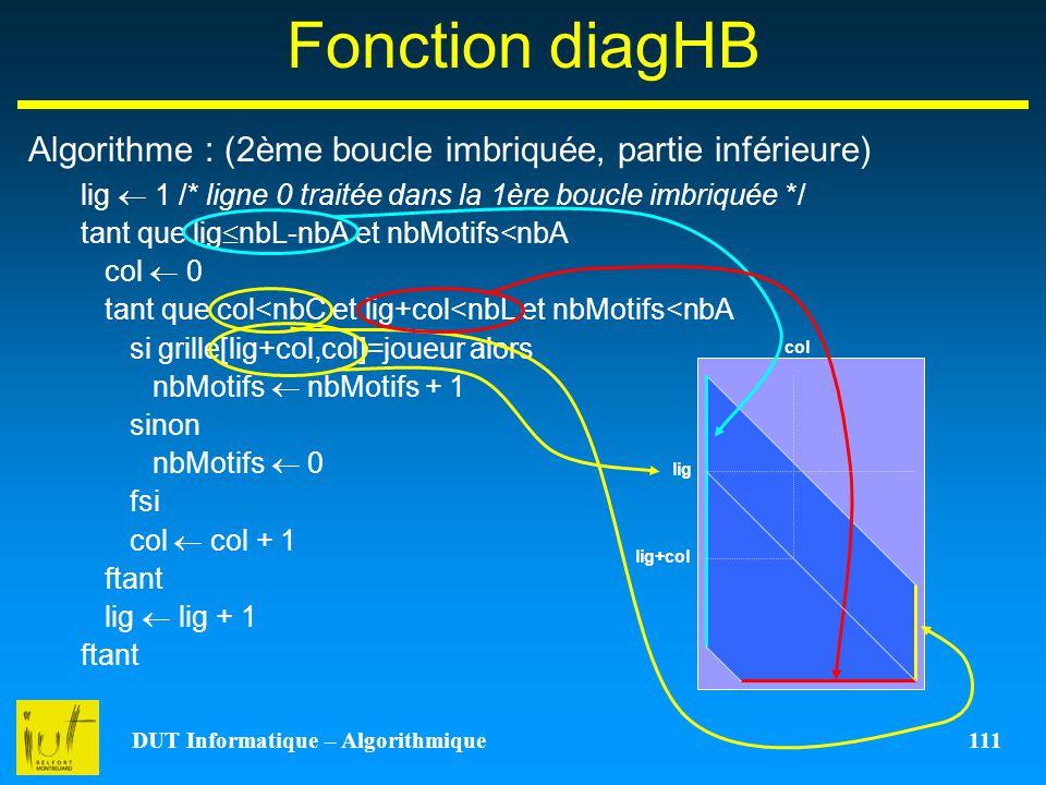 DUT Informatique – Algorithmique 111 Fonction diagHB Algorithme : (2ème boucle imbriquée, partie inférieure) lig 1 /* ligne 0 traitée dans la 1ère bou