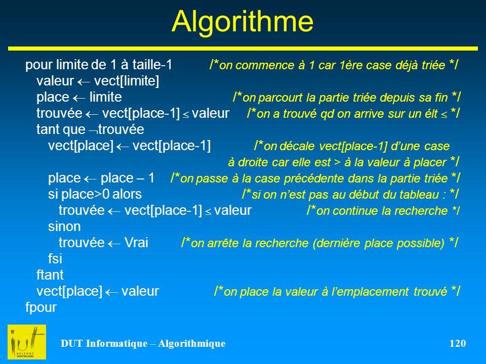 DUT Informatique – Algorithmique 120 Algorithme pour limite de 1 à taille-1 /* on commence à 1 car 1ère case déjà triée */ valeur vect[limite] place l