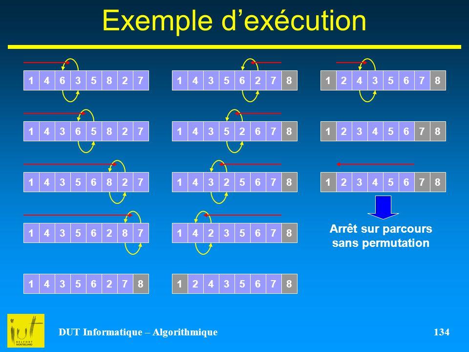 DUT Informatique – Algorithmique 134 Exemple dexécution 41635827 413562782143567821345678 413568274135628741356278413526784132567841235678214356782134