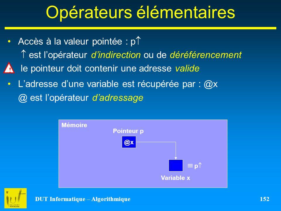 DUT Informatique – Algorithmique 152 Opérateurs élémentaires Accès à la valeur pointée : p est lopérateur dindirection ou de déréférencement le pointe