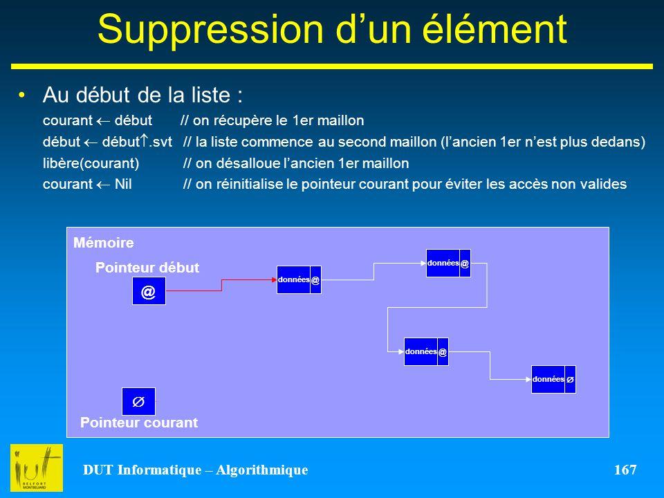 DUT Informatique – Algorithmique 167 Suppression dun élément Au début de la liste : courant début // on récupère le 1er maillon début début.svt // la