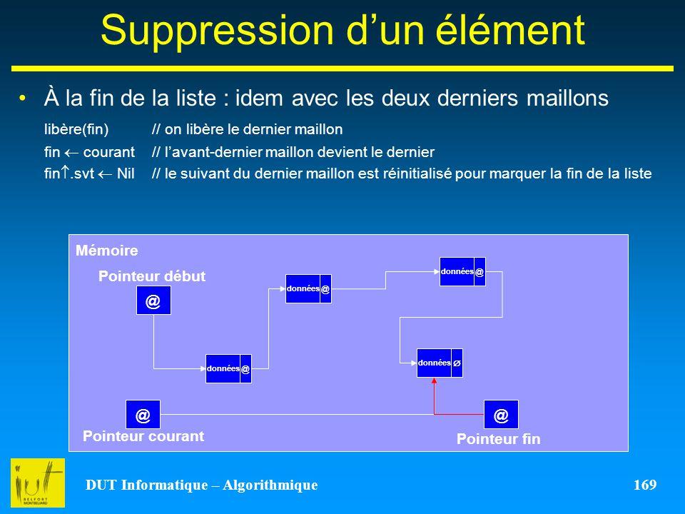DUT Informatique – Algorithmique 169 Suppression dun élément À la fin de la liste : idem avec les deux derniers maillons libère(fin)// on libère le de