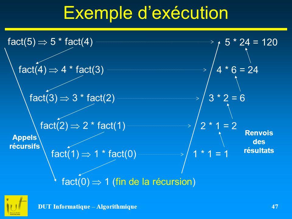 DUT Informatique – Algorithmique 47 Exemple dexécution Appels récursifs Renvois des résultats fact(5) 5 * fact(4) fact(4) 4 * fact(3) fact(3) 3 * fact