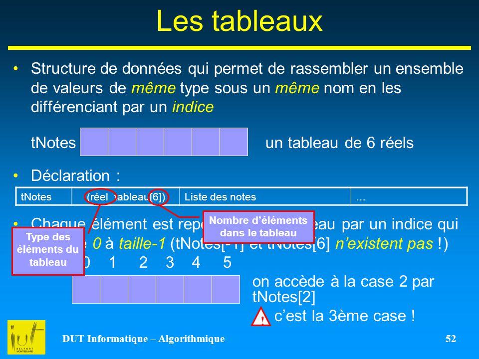 DUT Informatique – Algorithmique 52 Les tableaux Structure de données qui permet de rassembler un ensemble de valeurs de même type sous un même nom en