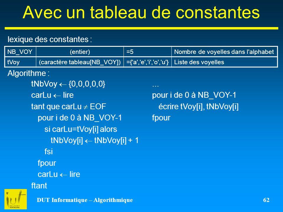 DUT Informatique – Algorithmique 62 Avec un tableau de constantes lexique des constantes : Algorithme : NB_VOY(entier)=5Nombre de voyelles dans l'alph