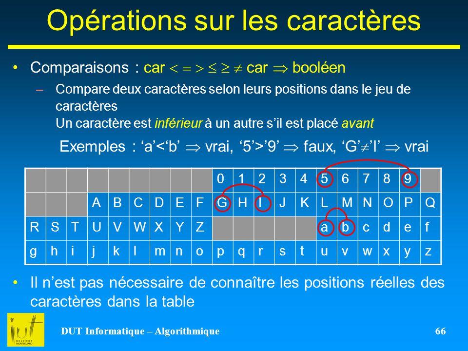 DUT Informatique – Algorithmique 66 Opérations sur les caractères Comparaisons : car car booléen –Compare deux caractères selon leurs positions dans l