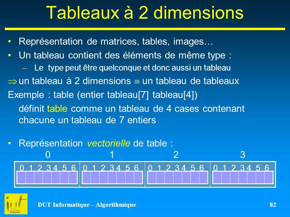 DUT Informatique – Algorithmique 82 Tableaux à 2 dimensions Représentation de matrices, tables, images… Un tableau contient des éléments de même type