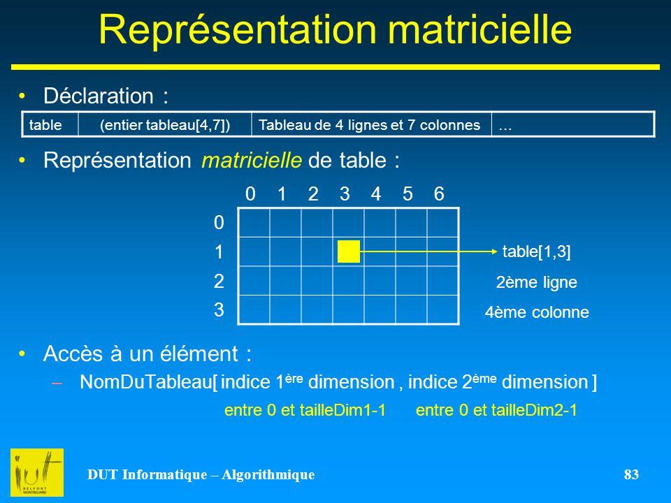 DUT Informatique – Algorithmique 83 Représentation matricielle Déclaration : Représentation matricielle de table : Accès à un élément : –NomDuTableau[