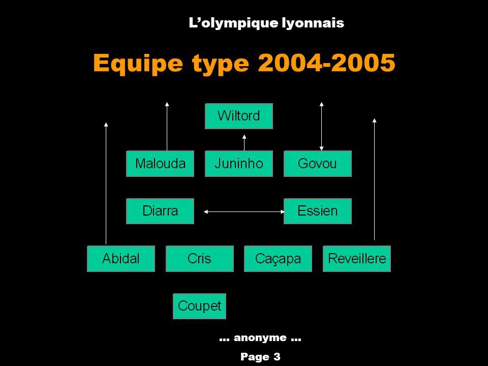 Anthony Métral Historique et palmarès Club créé en 1950 3 Championnats de France –2001 –2002 –2003 1 coupe France 1 coupe de la Ligue...