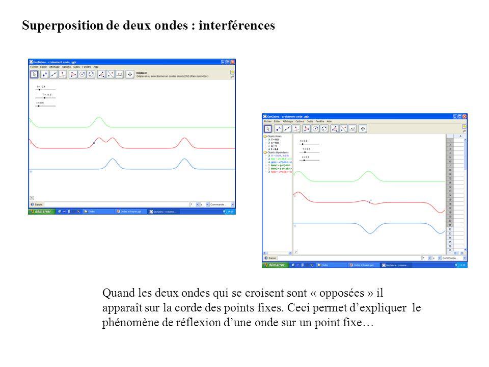Superposition de deux ondes : interférences Quand les deux ondes qui se croisent sont « opposées » il apparaît sur la corde des points fixes. Ceci per