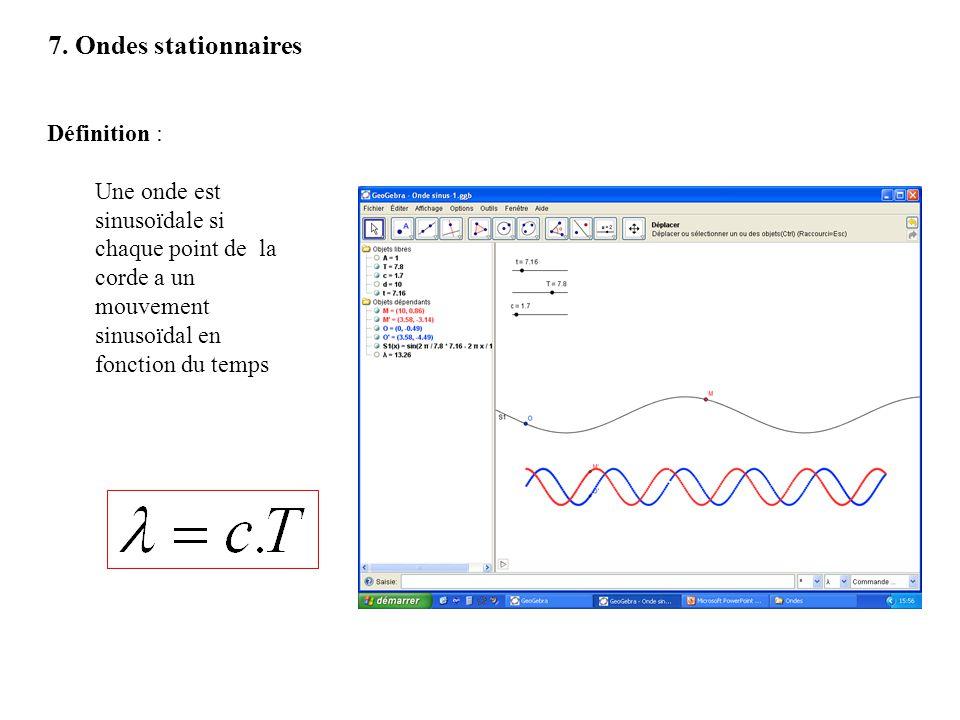 7. Ondes stationnaires Définition : Une onde est sinusoïdale si chaque point de la corde a un mouvement sinusoïdal en fonction du temps