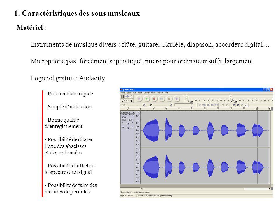 1. Caractéristiques des sons musicaux Matériel : Instruments de musique divers : flûte, guitare, Ukulélé, diapason, accordeur digital… Microphone pas