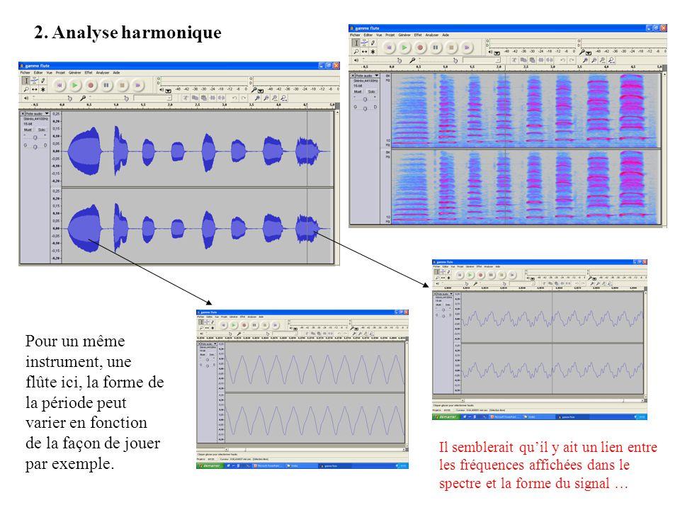 2. Analyse harmonique Pour un même instrument, une flûte ici, la forme de la période peut varier en fonction de la façon de jouer par exemple. Il semb