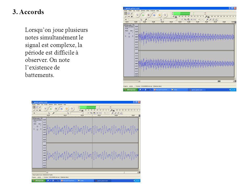 3. Accords Lorsquon joue plusieurs notes simultanément le signal est complexe, la période est difficile à observer. On note lexistence de battements.