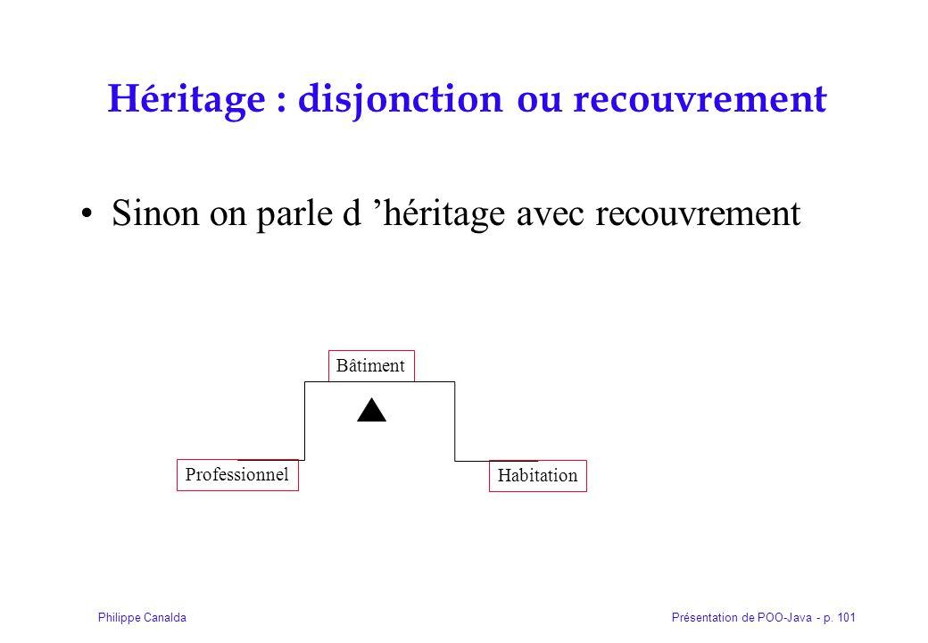 Présentation de POO-Java - p. 101Philippe Canalda Héritage : disjonction ou recouvrement Sinon on parle d héritage avec recouvrement Bâtiment Professi