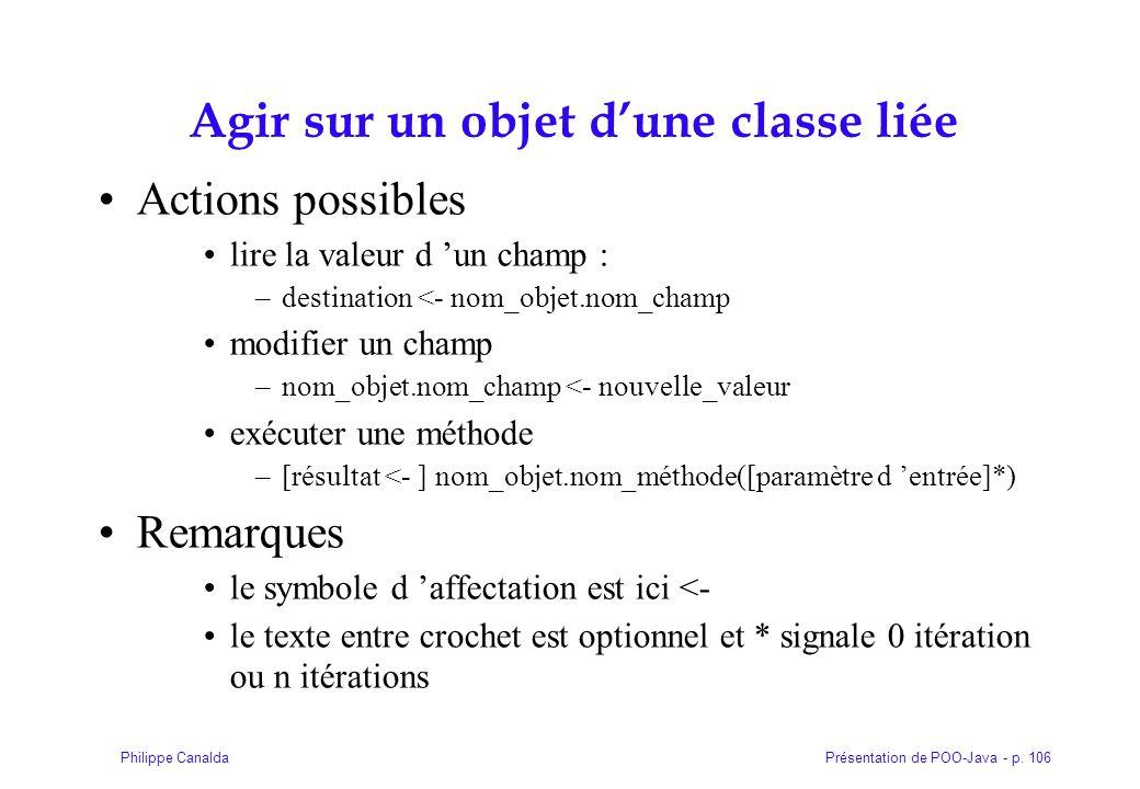 Présentation de POO-Java - p. 106Philippe Canalda Agir sur un objet dune classe liée Actions possibles lire la valeur d un champ : –destination <- nom