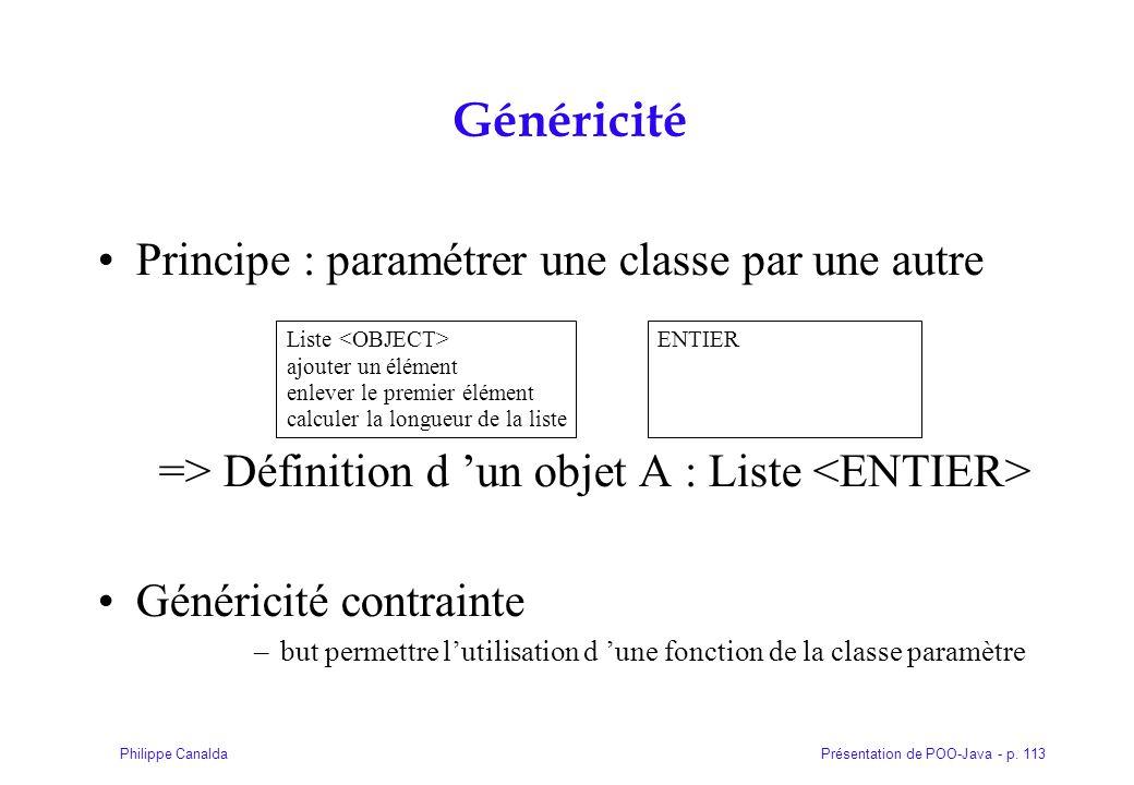 Présentation de POO-Java - p. 113Philippe Canalda Généricité Principe : paramétrer une classe par une autre => Définition d un objet A : Liste Généric