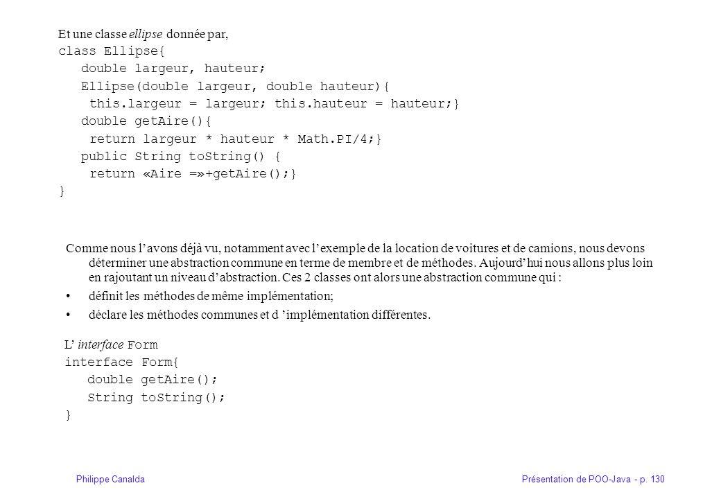 Présentation de POO-Java - p. 130Philippe Canalda Et une classe ellipse donnée par, class Ellipse{ double largeur, hauteur; Ellipse(double largeur, do