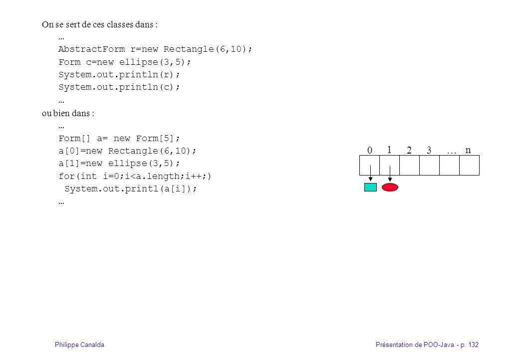 Présentation de POO-Java - p. 132Philippe Canalda On se sert de ces classes dans : … AbstractForm r=new Rectangle(6,10); Form c=new ellipse(3,5); Syst