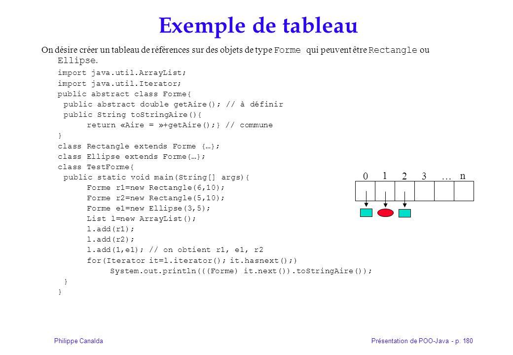 Présentation de POO-Java - p. 180Philippe Canalda Exemple de tableau On désire créer un tableau de références sur des objets de type Forme qui peuvent