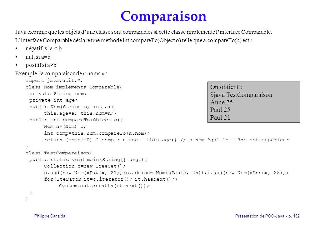 Présentation de POO-Java - p. 182Philippe Canalda Comparaison Java exprime que les objets dune classe sont comparables si cette classe implémente lint