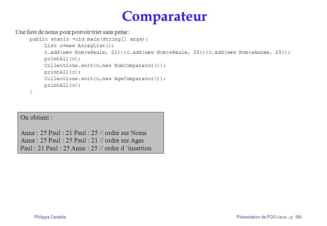 Présentation de POO-Java - p. 184Philippe Canalda Comparateur Une liste de noms pour pouvoir trier sans peine : public static void main(String[] args)