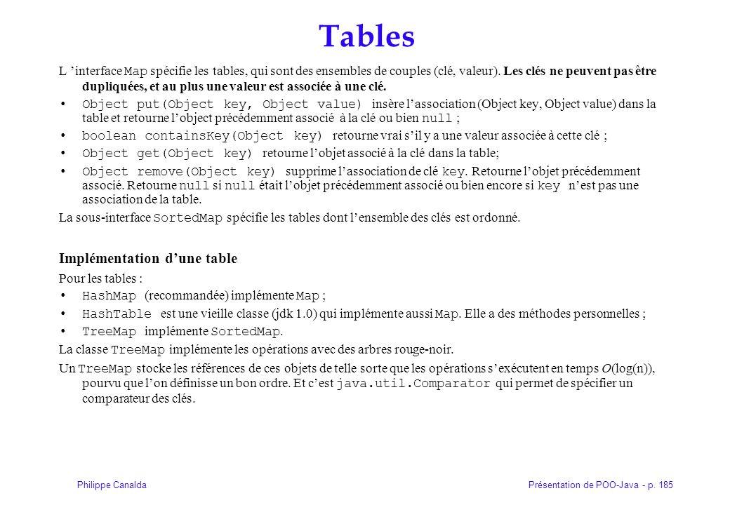 Présentation de POO-Java - p. 185Philippe Canalda Tables L interface Map spécifie les tables, qui sont des ensembles de couples (clé, valeur). Les clé