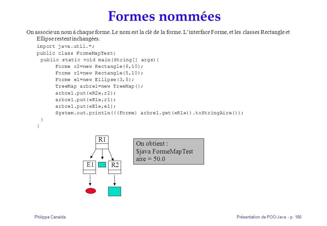 Présentation de POO-Java - p. 186Philippe Canalda Formes nommées On associe un nom à chaque forme. Le nom est la clé de la forme. Linterface Forme, et