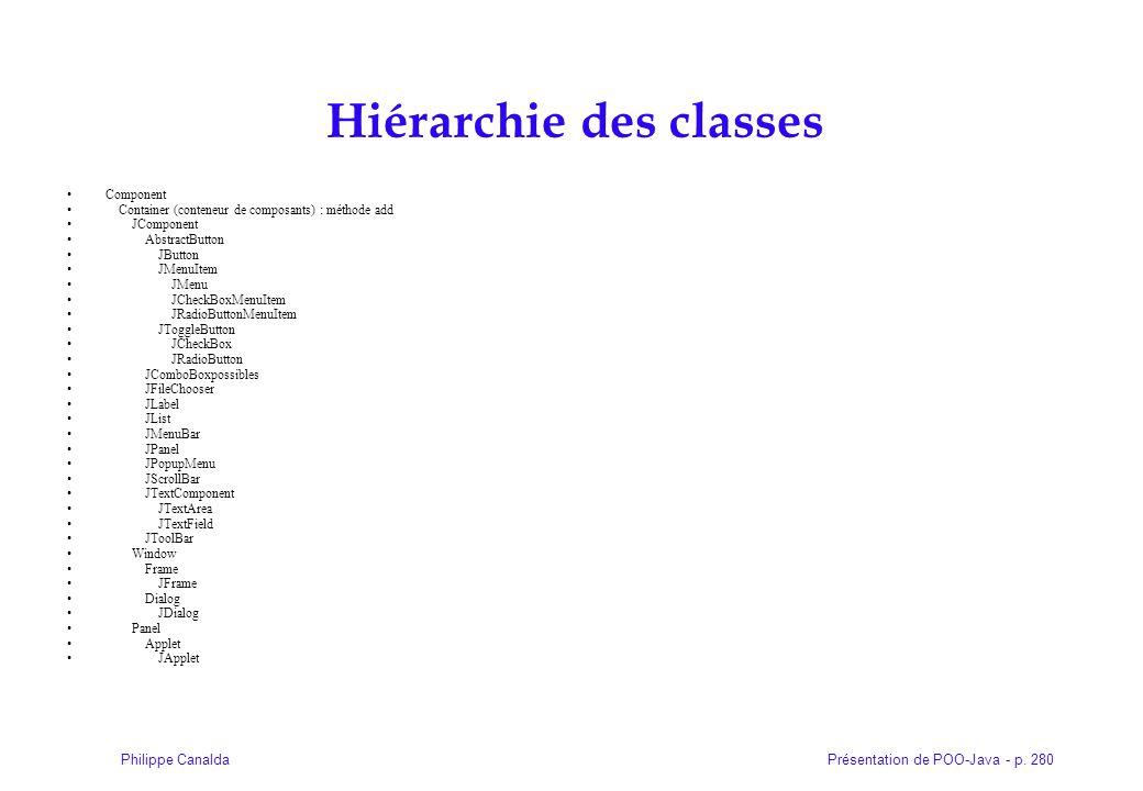 Présentation de POO-Java - p. 280Philippe Canalda Hiérarchie des classes Component Container (conteneur de composants) : méthode add JComponent Abstra