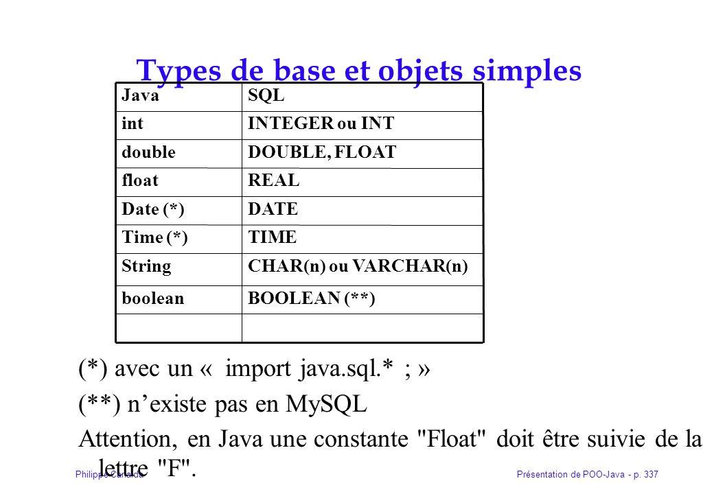 Présentation de POO-Java - p. 337Philippe Canalda Types de base et objets simples (*) avec un « import java.sql.* ; » (**) nexiste pas en MySQL Attent